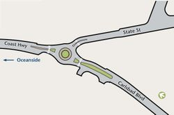Roundabout schematic