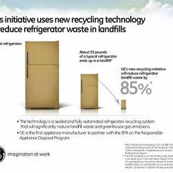GE Appliances -- Responsible Appliance Disposal