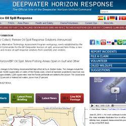 deepwater-site