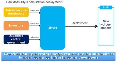 JHyM-01