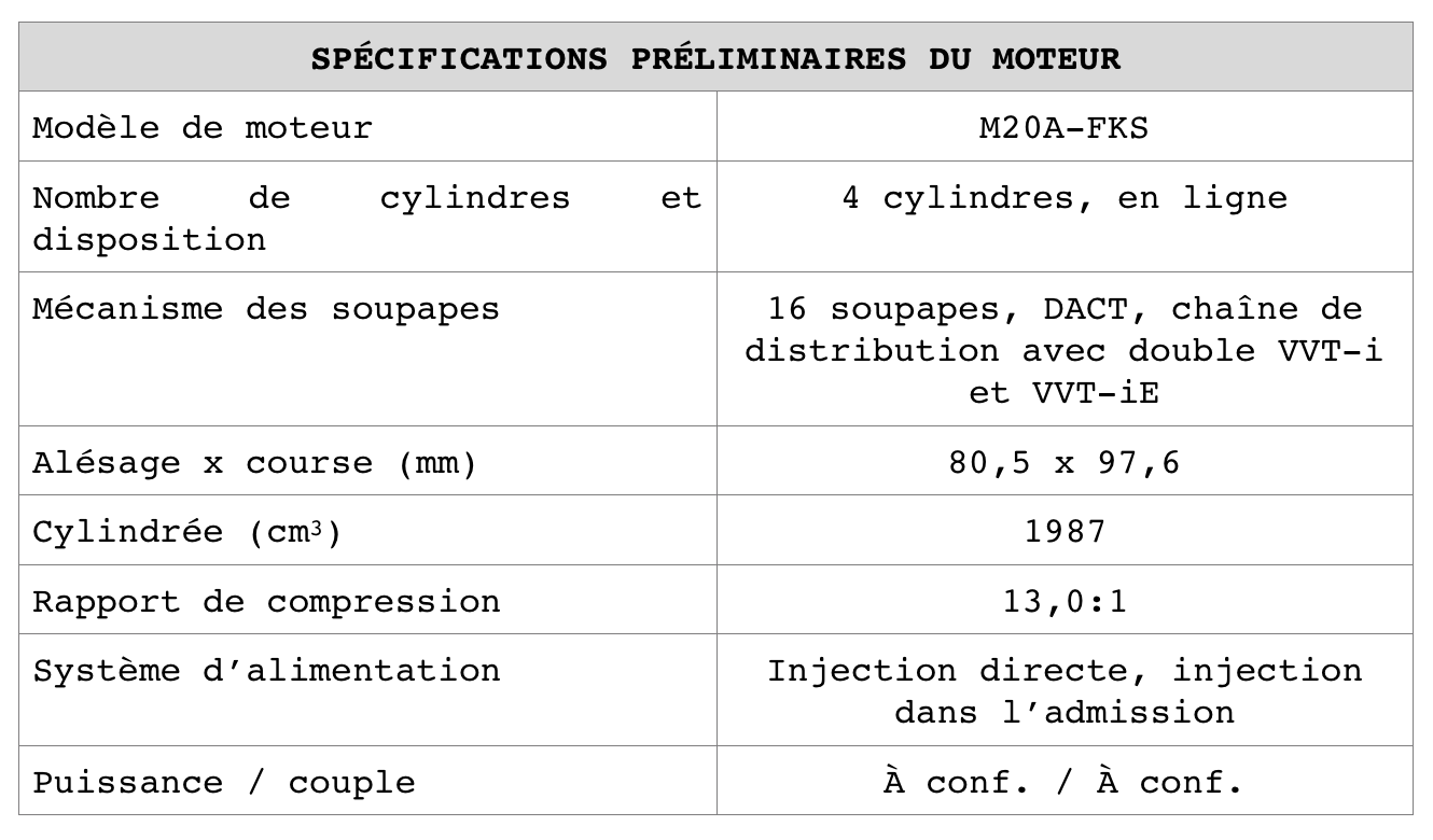 SPECIFICATIONS PRELIMINAIRES DU MOTEUR