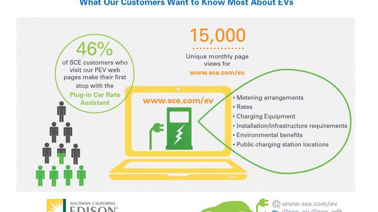 PEV Infographic 3 V4