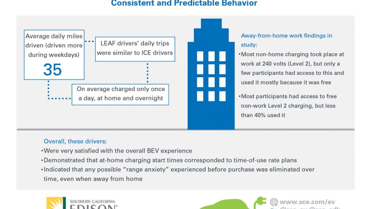 PEV Infographic 4 V4