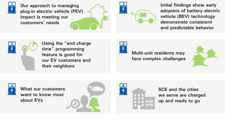 PEV-Infographic-Summary-V4.1
