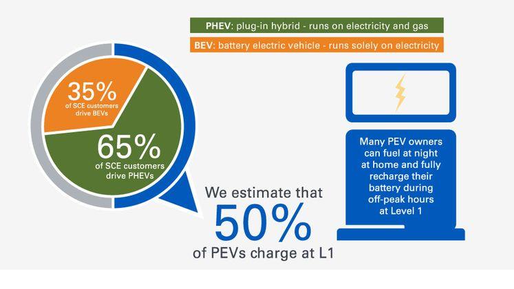 PEV-Infographic-1-V4.1-960x960