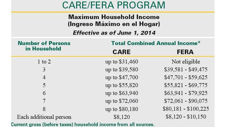 sce com careandfera New Income Limits May Help More SCE Customers Qualify for Utility ...