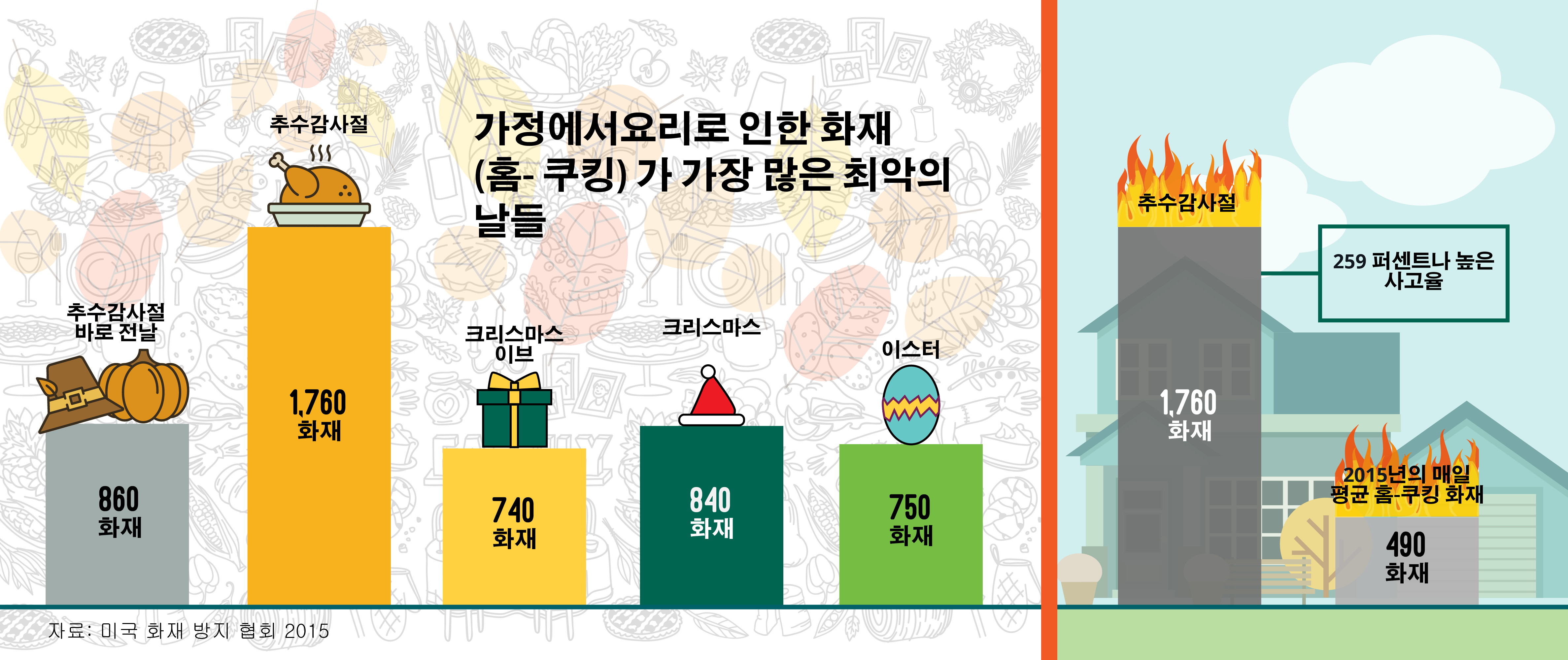 G17-118 Holidays Leading Home Fires_Korean-01
