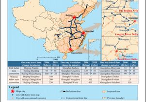Bullet train lines in China