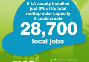 LAclimate Jobs