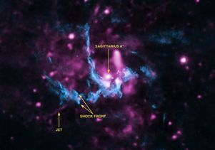 Sagittarius A* in the center of the Milky Way galaxy