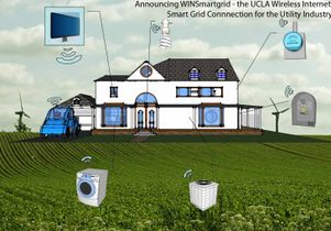 smart grid house