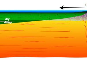 Study reveals insights on plate tectonics, speed of seismic waves