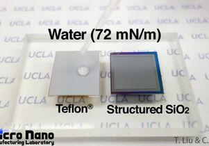 Teflon vs. superomniphobic surface