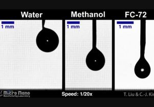 Liquids bouncing on the superomniphobic surface