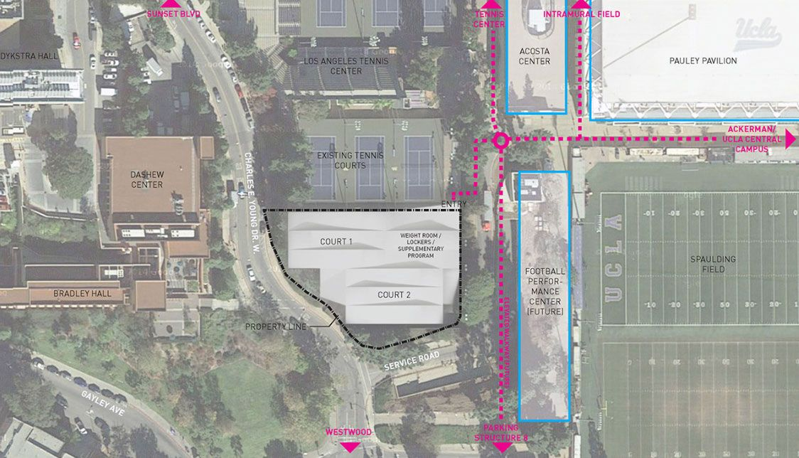 Location of the new basketball training center