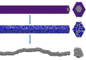 Jagged platinum nanowires
