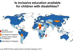 WORLD education map