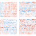 Gene pattern