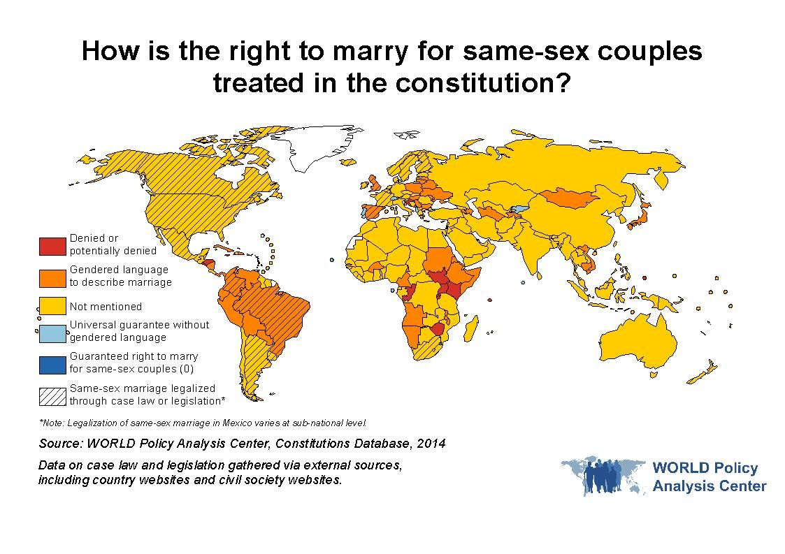 Policy analysis on same sex marriages