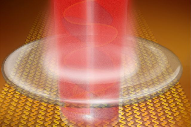 Laser polarization control