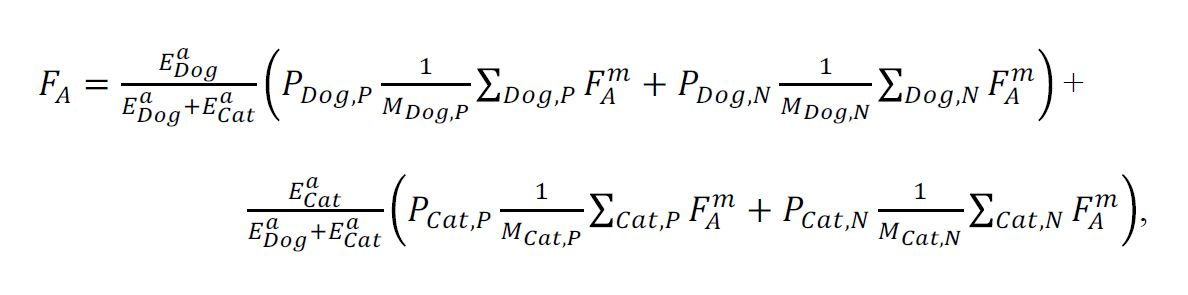 Equation for dog and cat research
