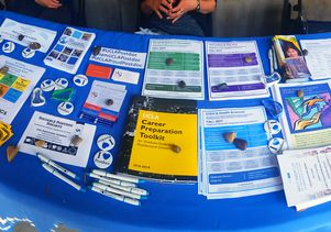 PostDoc resource table