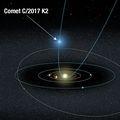 Comet K2's orbit