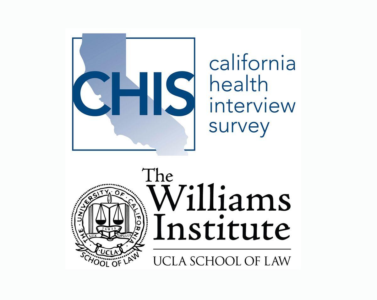 California Health Interview Survey & Williams Institute logos