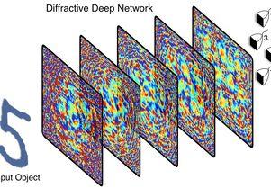 Neural network schematic