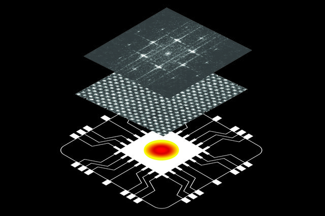 Thermal semiconductor