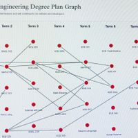 Degree_map2