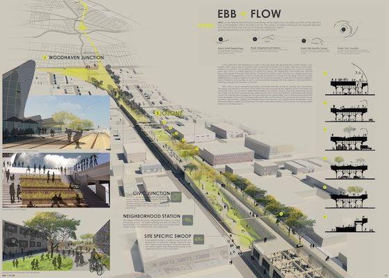 Ebb+Flow project description