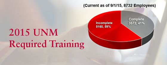 2015 UNM Required Training