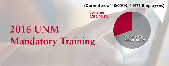 Mandatory Training Oct