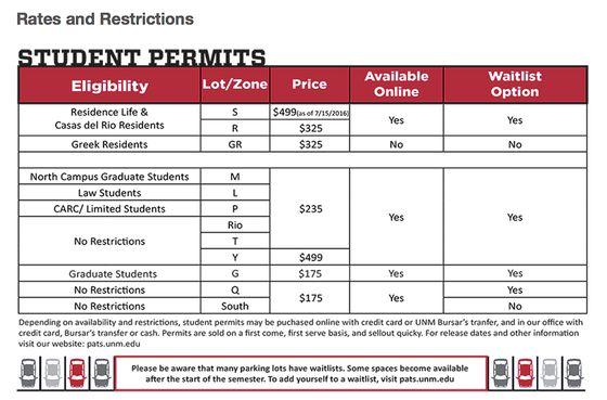 UNM Parking Permits 2016-2017