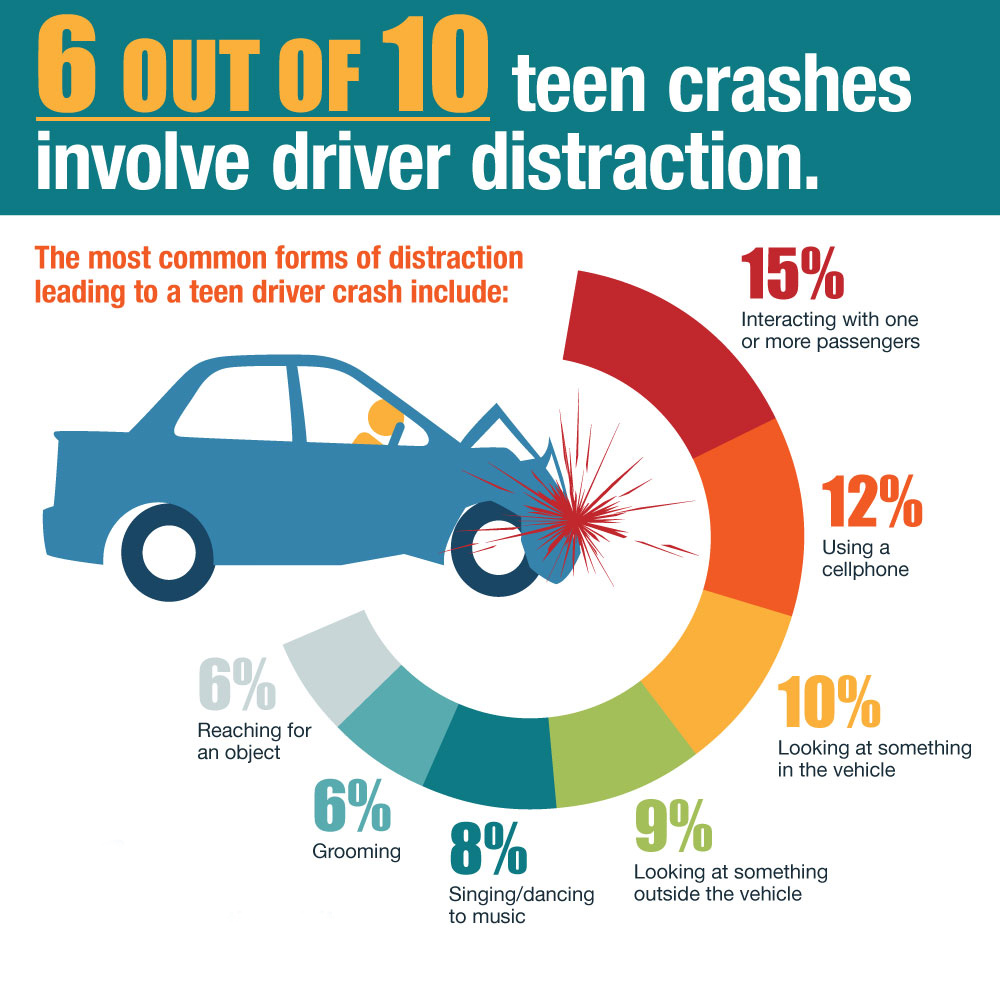 Driver Select Dallas >> Aaa Texas City Of Dallas Host Free Teen Driver Safety Fair