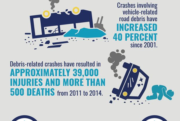 Road-Debris-and-Crashes-Infographic