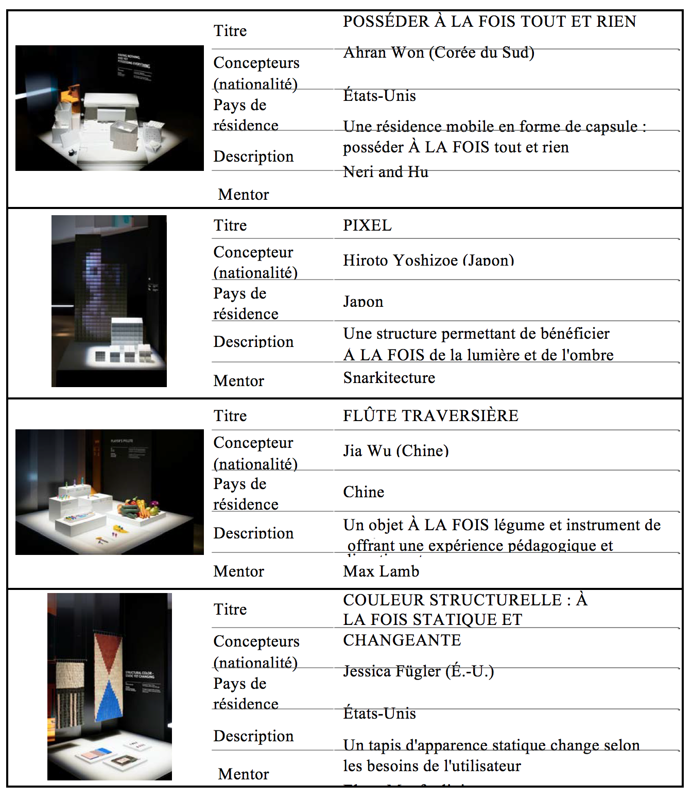 lexus-design-award-figure-2-fr