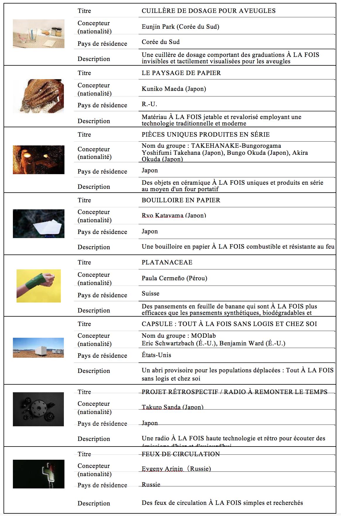 lexus-design-award-figure-3-fr