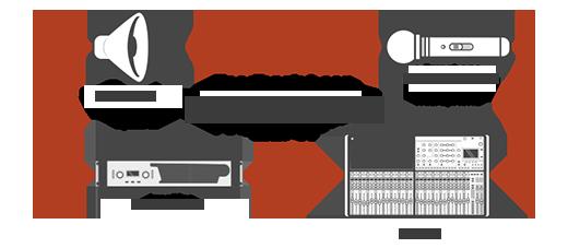 Afbeeldingsresultaat voor audio feedback