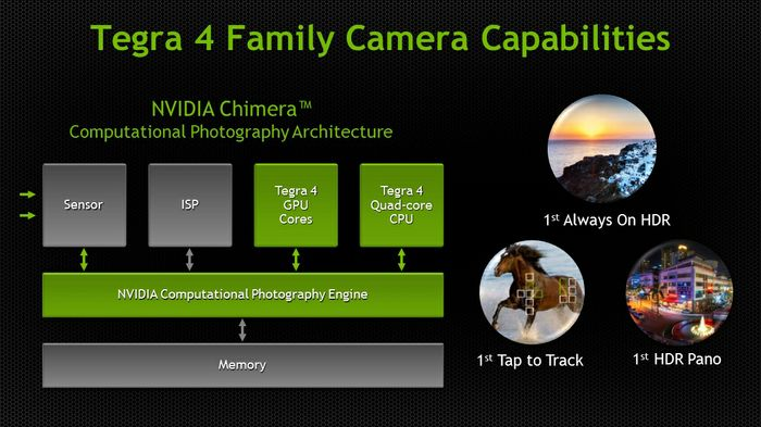 NVIDIA's Chimera Computational Photography Architecture is found in the Tegra 4 family of processors