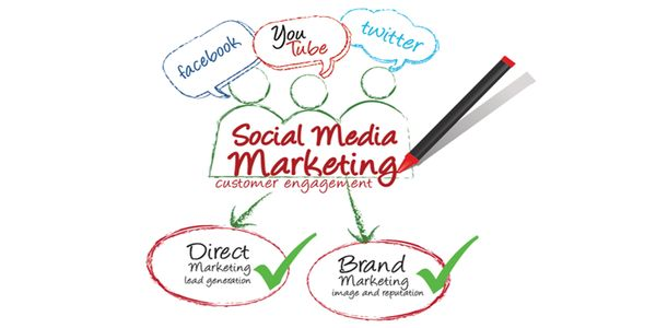 3 Social Media Marketing Examples to Consider for Your Business