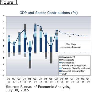 ep graph