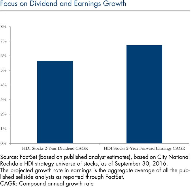 focus-dividend-earnings-growth