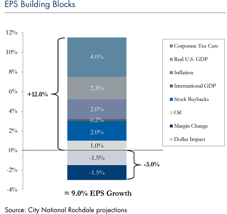 eps-building-blocks-january-2017-3