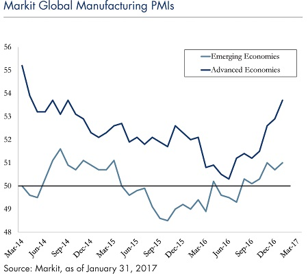 markit-global-manufacturing-pmi-2272017