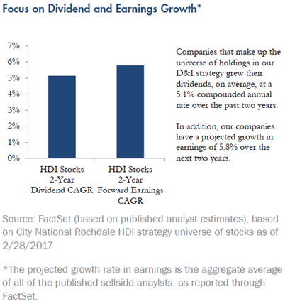 Quarterly-Update-Focus-Dividend-Earnings-Growth