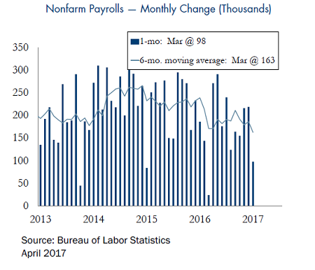 Nonfarm-Payrolls-Monthly-Change-3