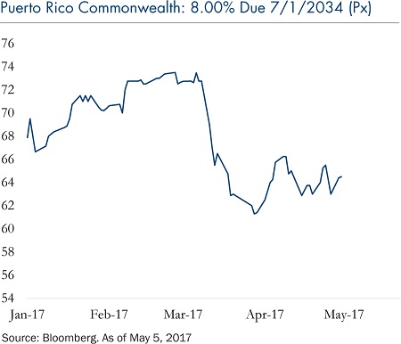 puerto-rico-commonwealth-may-9-2017