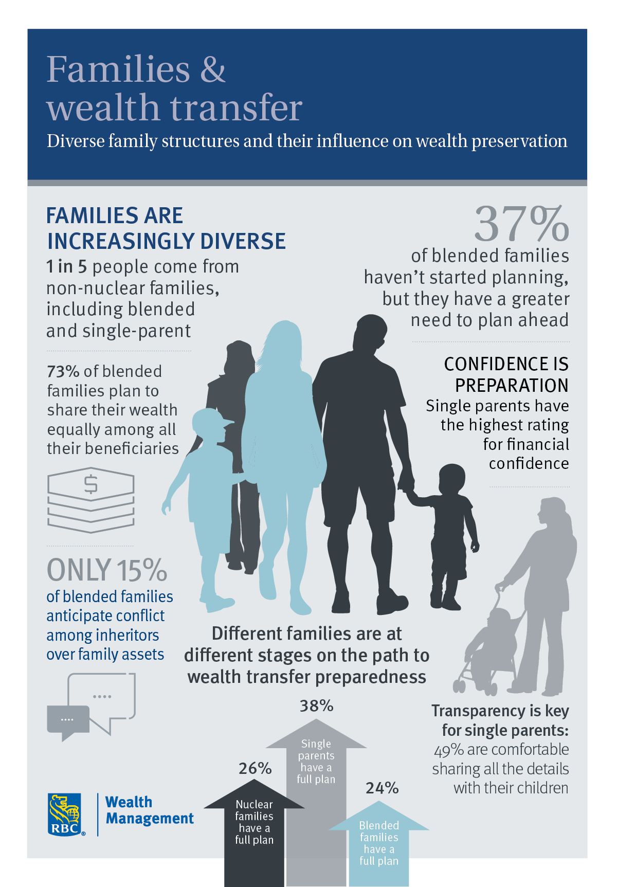 RBC-Family-Wealth-Transfer-Infographic